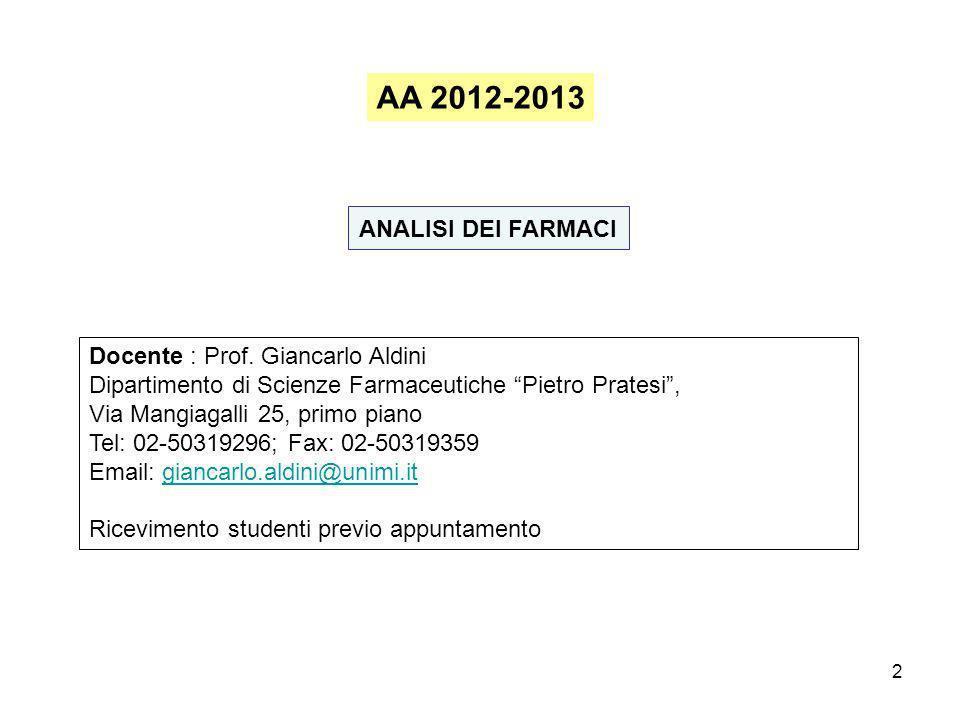 AA 2012-2013 ANALISI DEI FARMACI Docente : Prof. Giancarlo Aldini