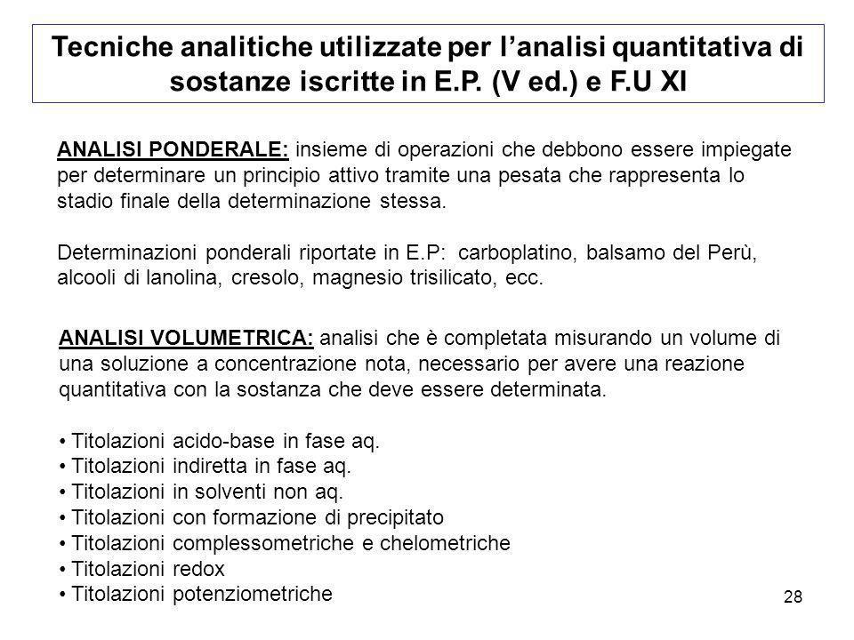 Tecniche analitiche utilizzate per l'analisi quantitativa di sostanze iscritte in E.P. (V ed.) e F.U XI