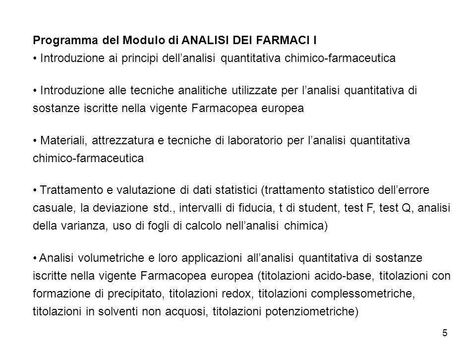 Programma del Modulo di ANALISI DEI FARMACI I