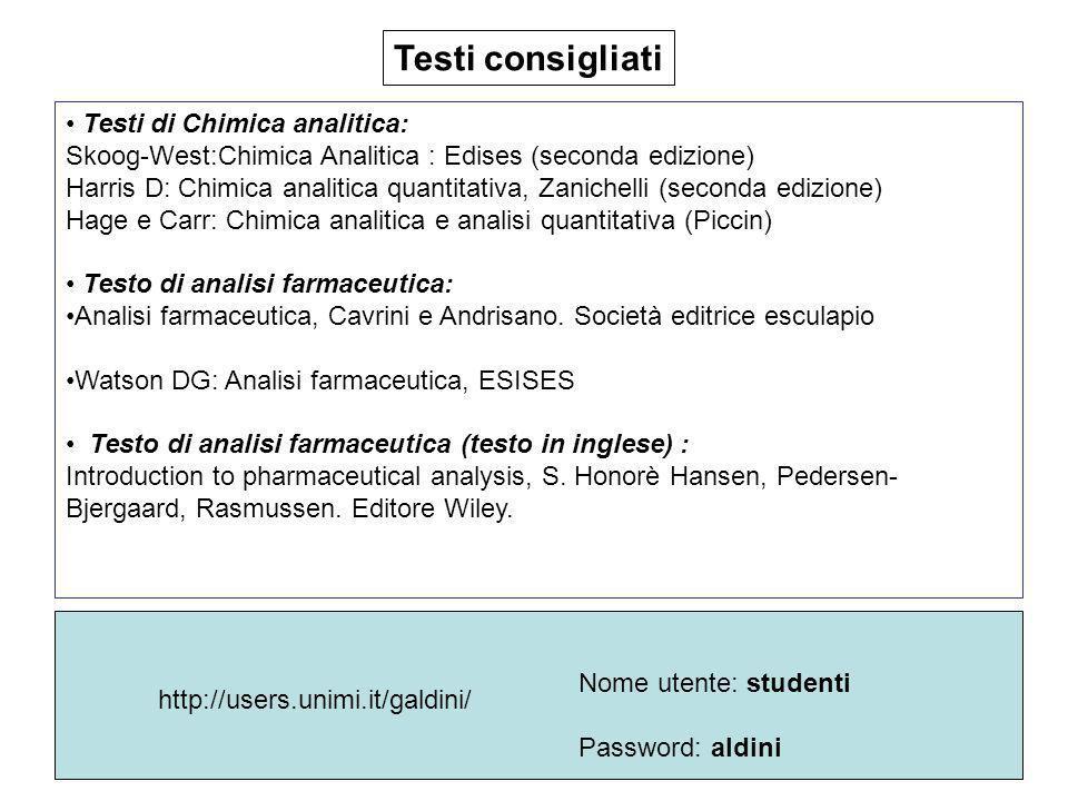 Testi consigliati Testi di Chimica analitica:
