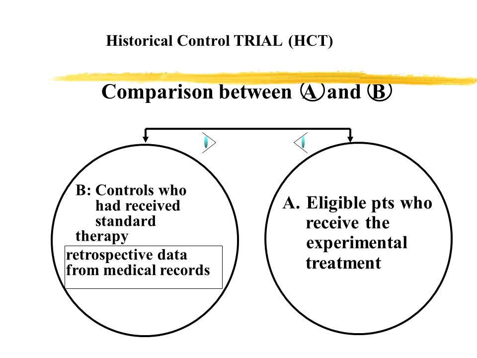 Historical Control TRIAL (HCT)