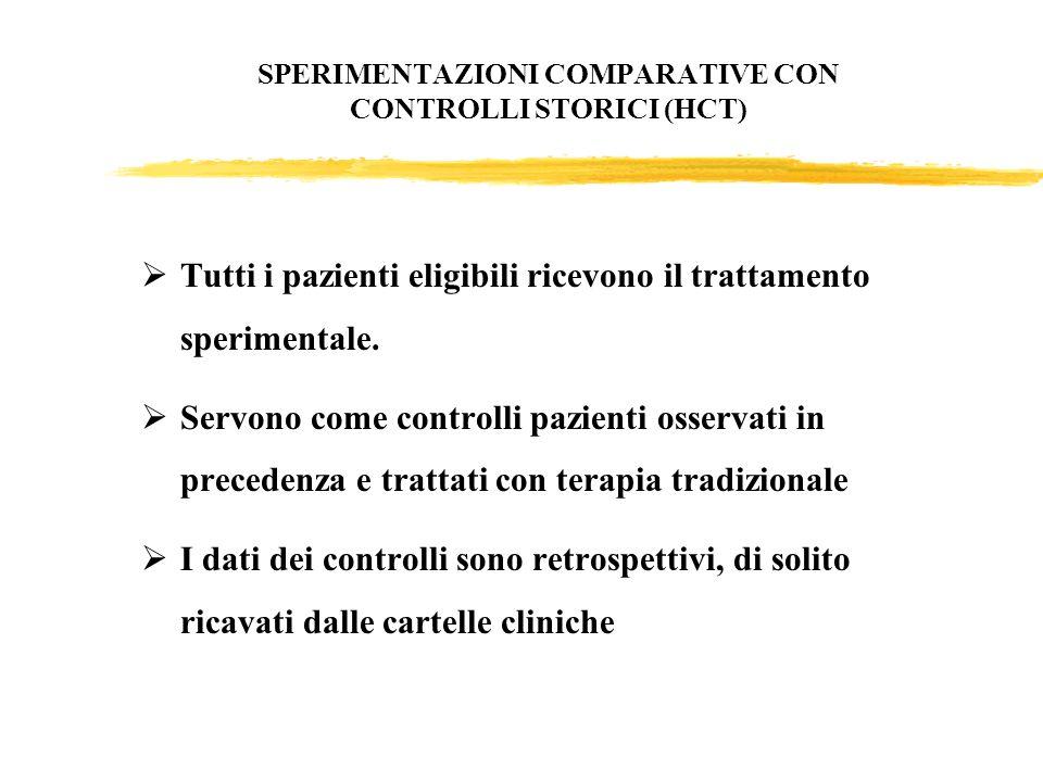 SPERIMENTAZIONI COMPARATIVE CON CONTROLLI STORICI (HCT)