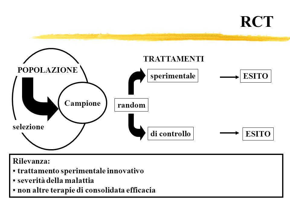 RCT TRATTAMENTI POPOLAZIONE sperimentale ESITO Campione random