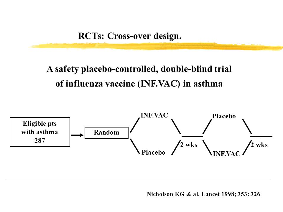 RCTs: Cross-over design.