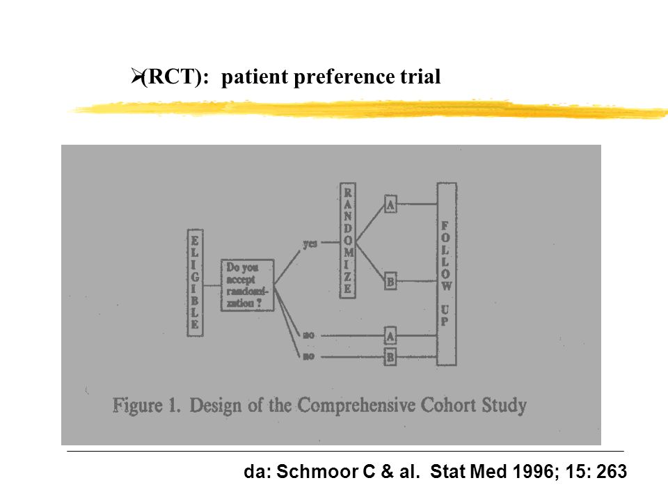 (RCT): patient preference trial
