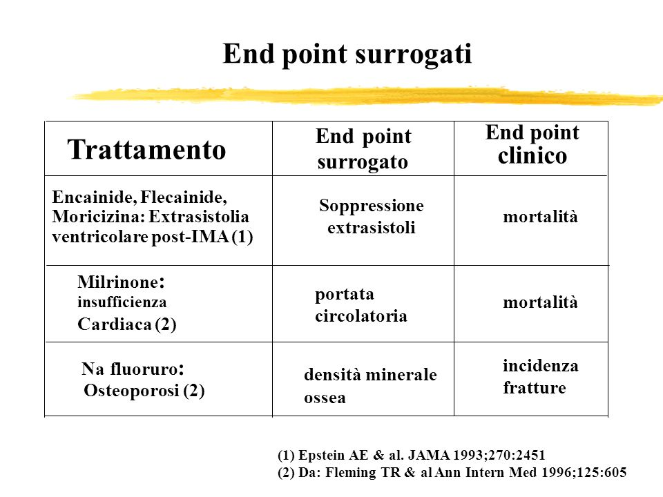 End point surrogati Trattamento clinico End point End point surrogato