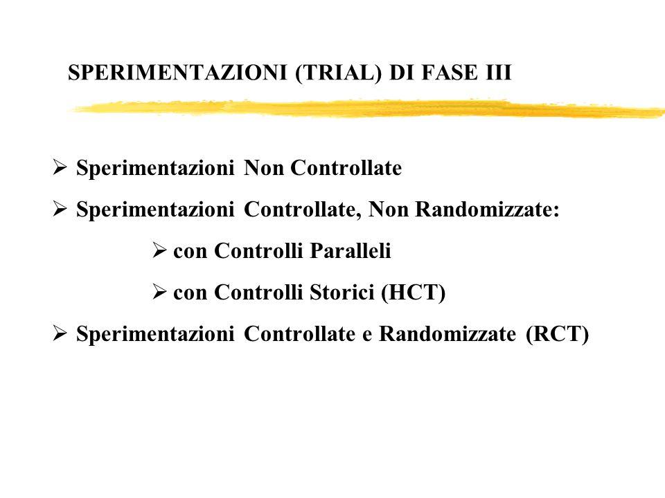 SPERIMENTAZIONI (TRIAL) DI FASE III