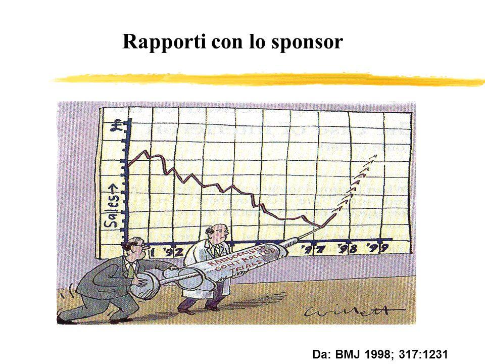 Rapporti con lo sponsor