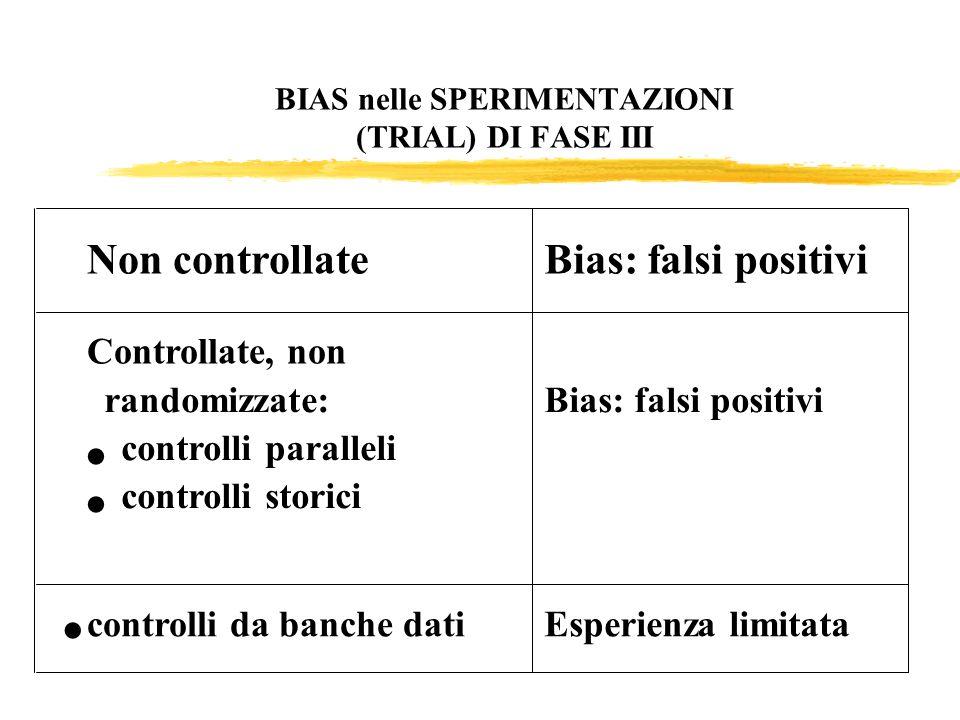 BIAS nelle SPERIMENTAZIONI (TRIAL) DI FASE III
