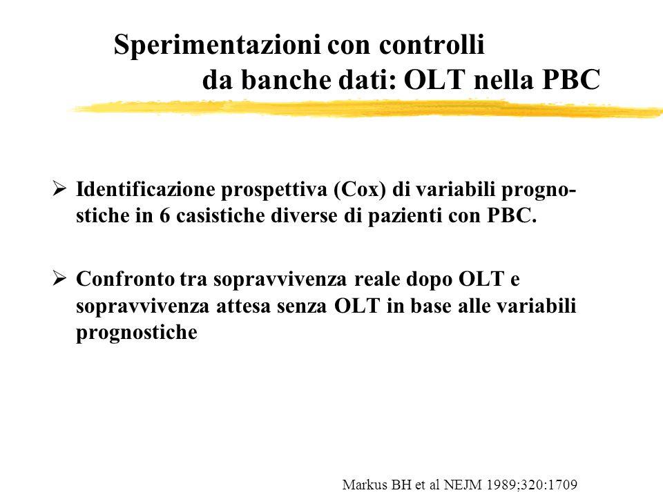 Sperimentazioni con controlli da banche dati: OLT nella PBC