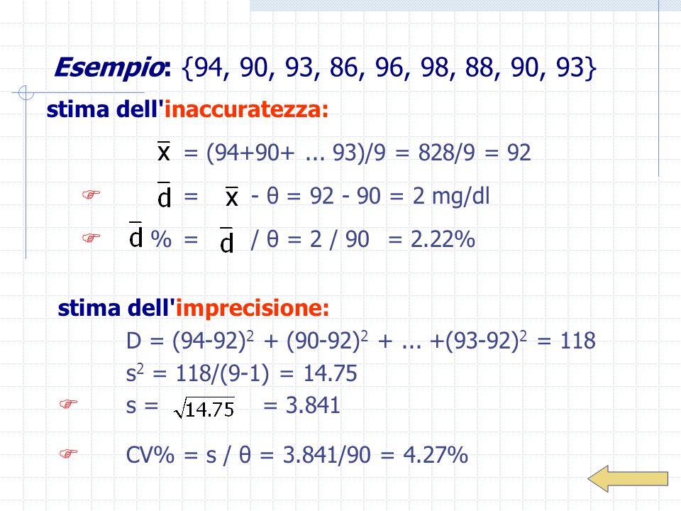 Esempio: {94, 90, 93, 86, 96, 98, 88, 90, 93} stima dell inaccuratezza: = (94+90+ ... 93)/9 = 828/9 = 92.