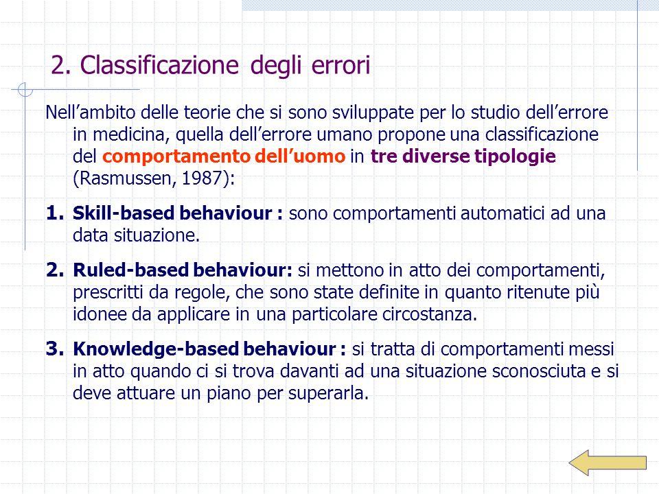 2. Classificazione degli errori