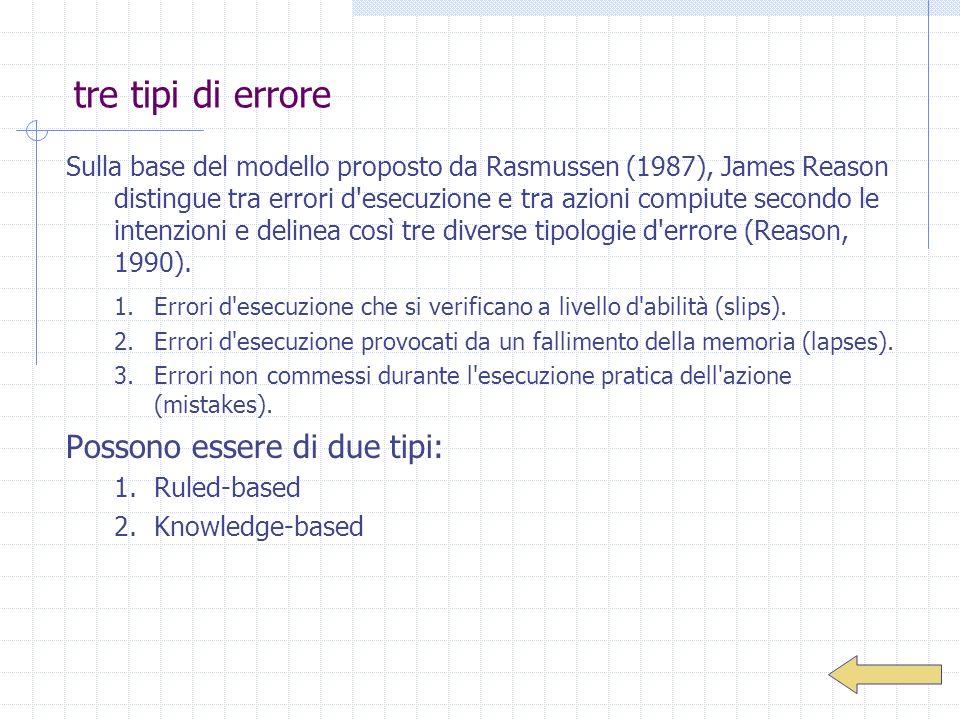 tre tipi di errore Possono essere di due tipi: