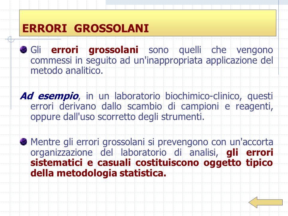 ERRORI GROSSOLANI Gli errori grossolani sono quelli che vengono commessi in seguito ad un inappropriata applicazione del metodo analitico.