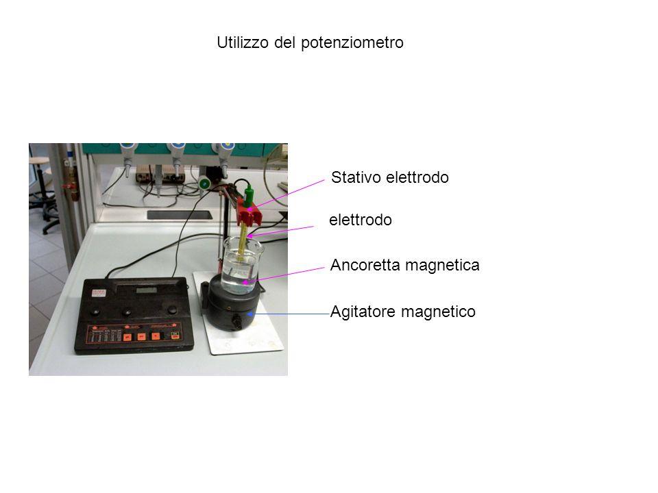 Utilizzo del potenziometro