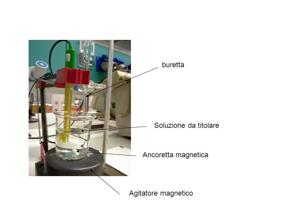 buretta Soluzione da titolare Ancoretta magnetica Agitatore magnetico