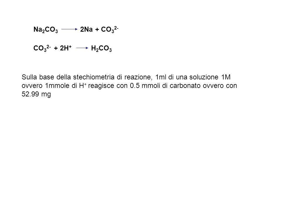 Na2CO3 2Na + CO32- CO32- + 2H+ H2CO3.