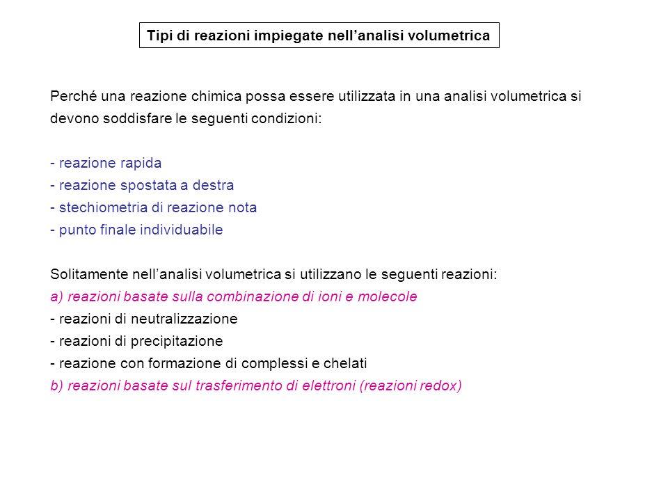 Tipi di reazioni impiegate nell'analisi volumetrica