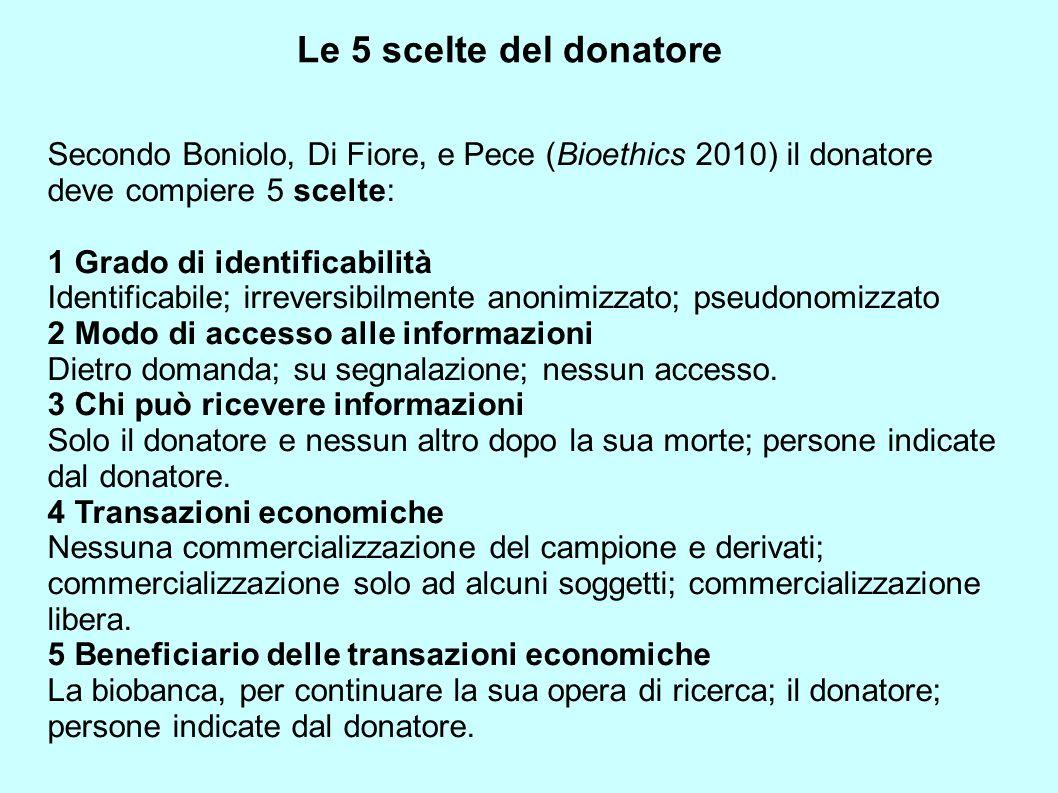 Le 5 scelte del donatore Secondo Boniolo, Di Fiore, e Pece (Bioethics 2010) il donatore deve compiere 5 scelte: