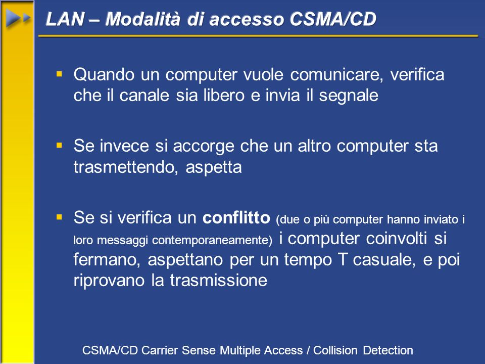 CSMA/CD Carrier Sense Multiple Access / Collision Detection