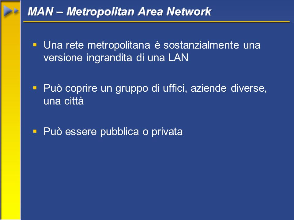MAN – Metropolitan Area Network