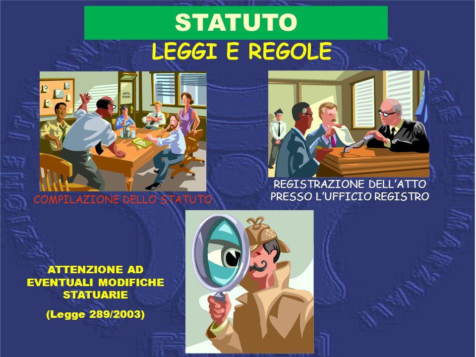 STATUTO LEGGI E REGOLE. REGISTRAZIONE DELL'ATTO PRESSO L'UFFICIO REGISTRO. COMPILAZIONE DELLO STATUTO.