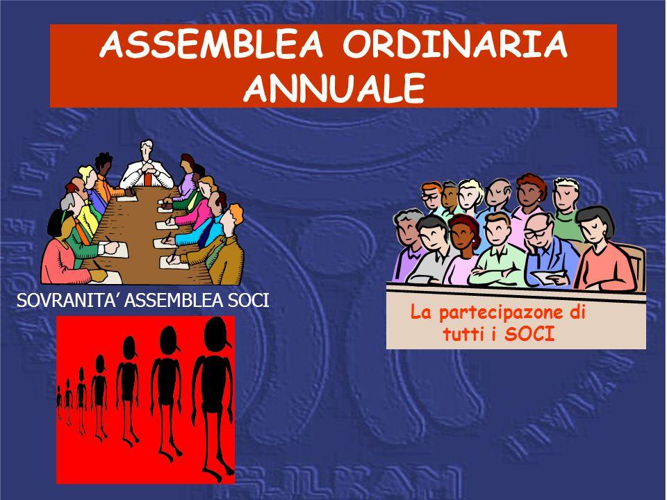 ASSEMBLEA ORDINARIA ANNUALE