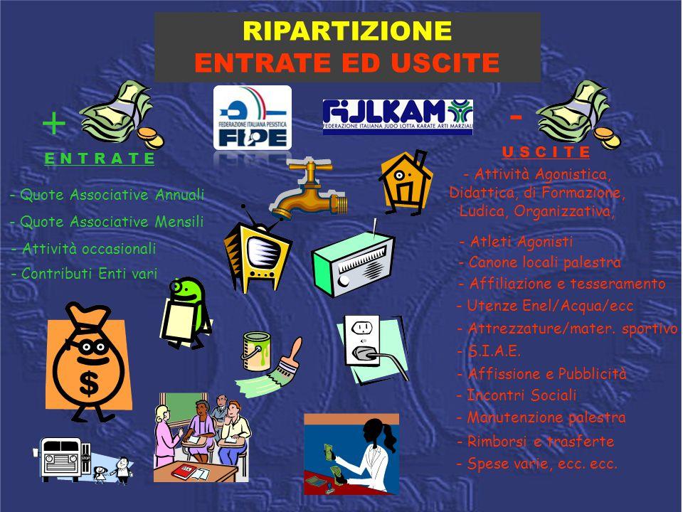 RIPARTIZIONE ENTRATE ED USCITE