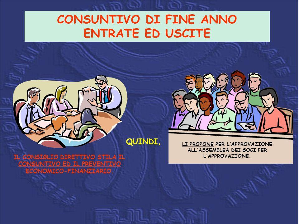 CONSUNTIVO DI FINE ANNO ENTRATE ED USCITE
