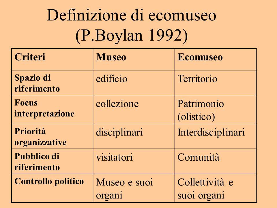 Definizione di ecomuseo (P.Boylan 1992)