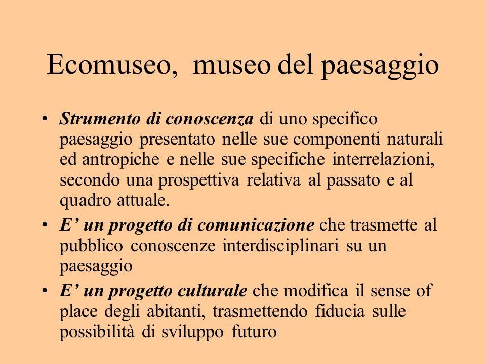 Ecomuseo, museo del paesaggio