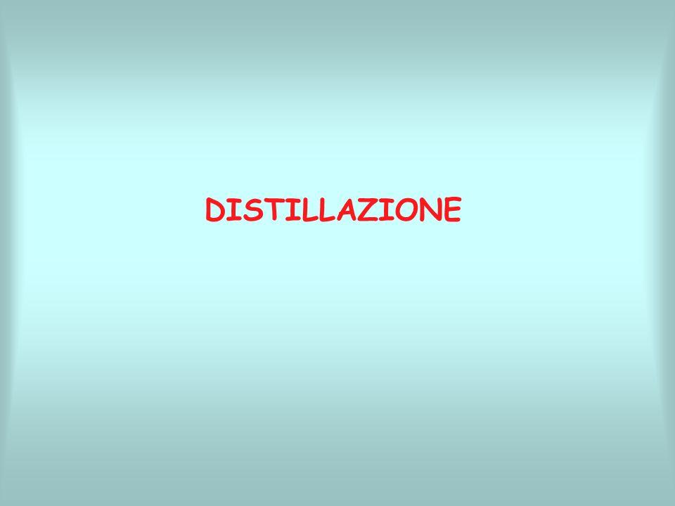 DISTILLAZIONE
