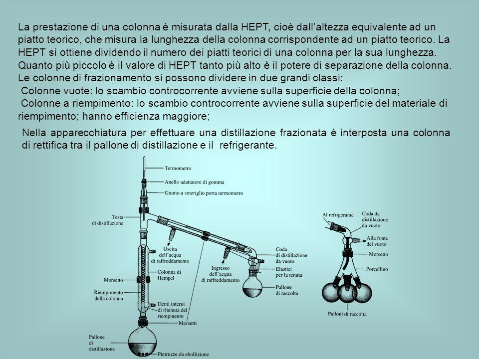 La prestazione di una colonna è misurata dalla HEPT, cioè dall'altezza equivalente ad un piatto teorico, che misura la lunghezza della colonna corrispondente ad un piatto teorico. La HEPT si ottiene dividendo il numero dei piatti teorici di una colonna per la sua lunghezza. Quanto più piccolo è il valore di HEPT tanto più alto è il potere di separazione della colonna.