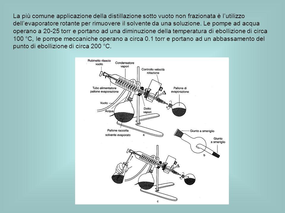 La più comune applicazione della distillazione sotto vuoto non frazionata è l'utilizzo dell'evaporatore rotante per rimuovere il solvente da una soluzione.