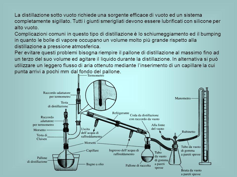 La distillazione sotto vuoto richiede una sorgente efficace di vuoto ed un sistema completamente sigillato. Tutti i giunti smerigliati devono essere lubrificati con silicone per alto vuoto.