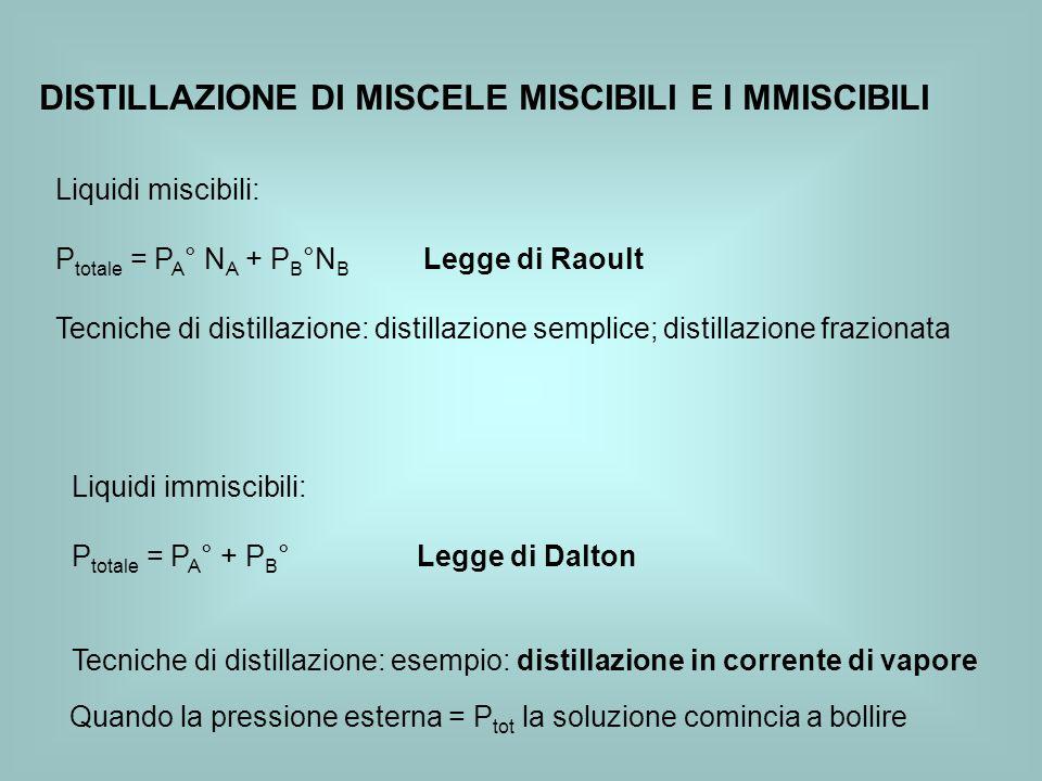 DISTILLAZIONE DI MISCELE MISCIBILI E I MMISCIBILI