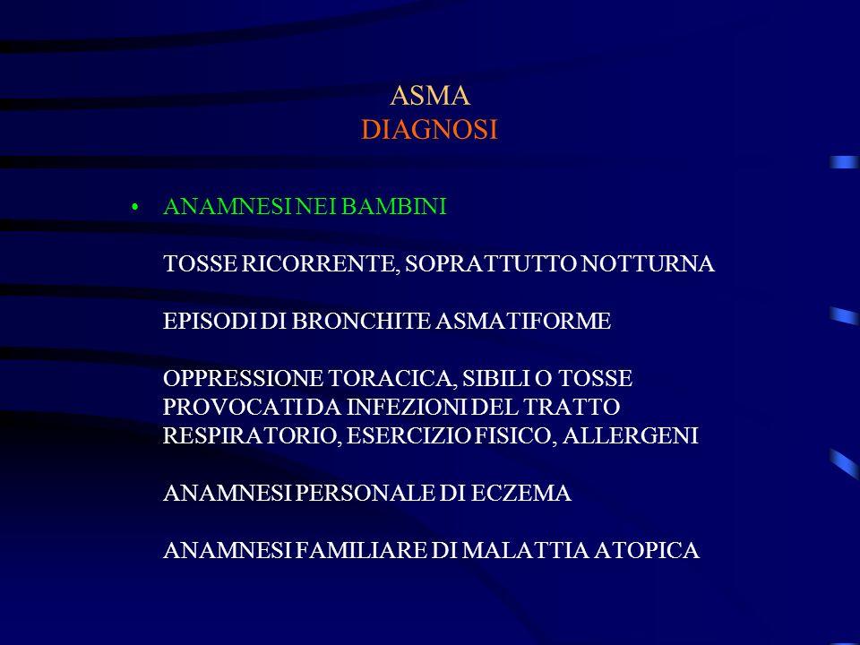 ASMA DIAGNOSI