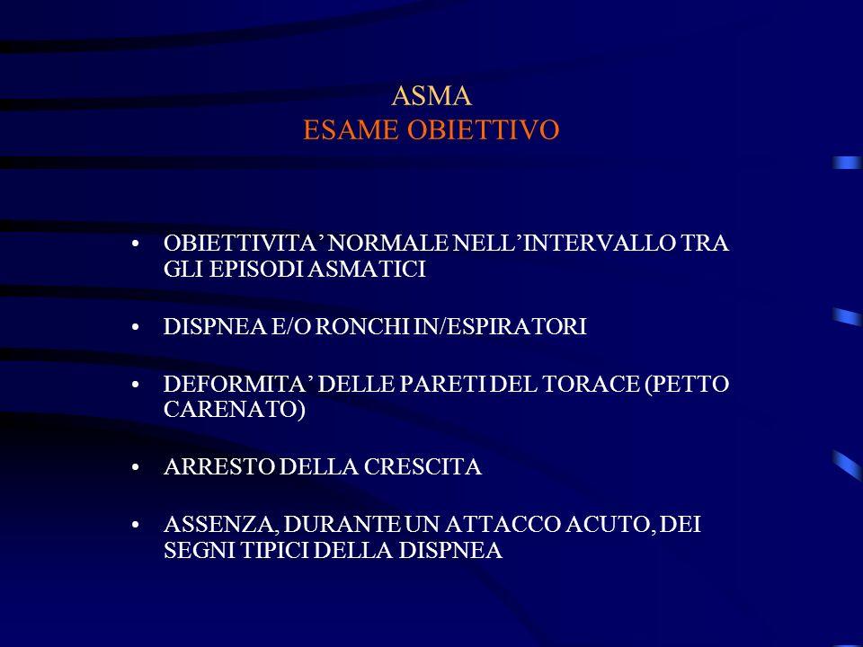 ASMA ESAME OBIETTIVO OBIETTIVITA' NORMALE NELL'INTERVALLO TRA GLI EPISODI ASMATICI. DISPNEA E/O RONCHI IN/ESPIRATORI.