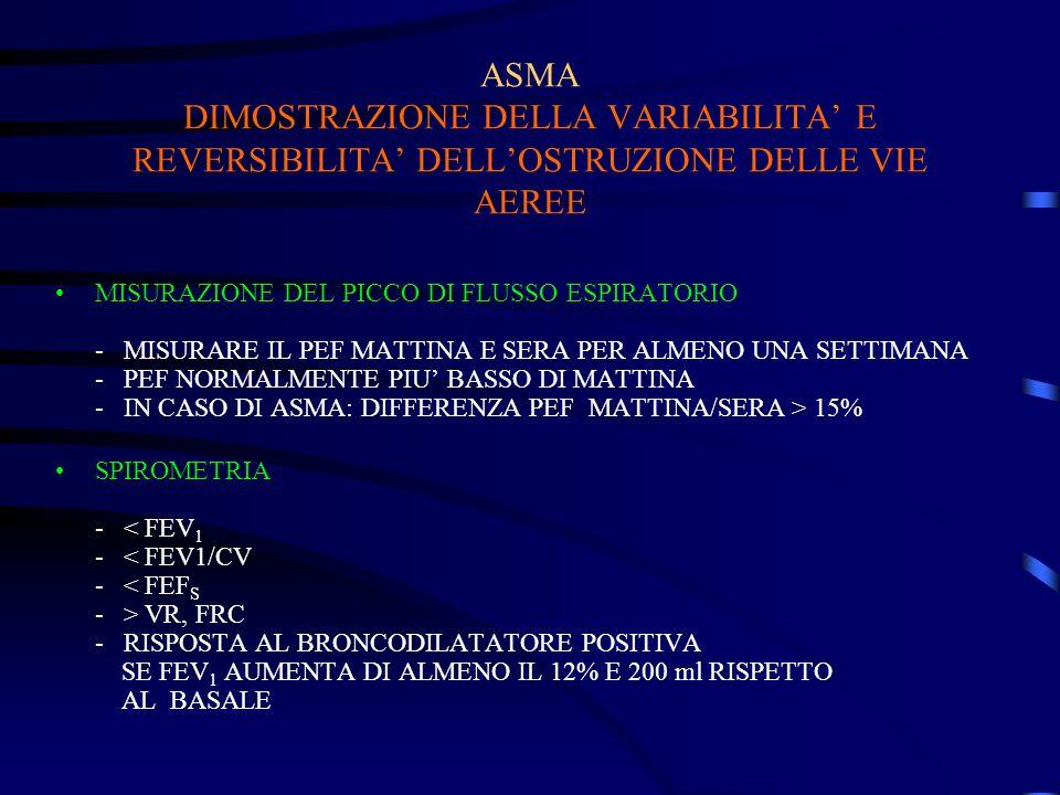 ASMA DIMOSTRAZIONE DELLA VARIABILITA' E REVERSIBILITA' DELL'OSTRUZIONE DELLE VIE AEREE