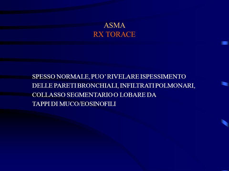 ASMA RX TORACE SPESSO NORMALE, PUO' RIVELARE ISPESSIMENTO