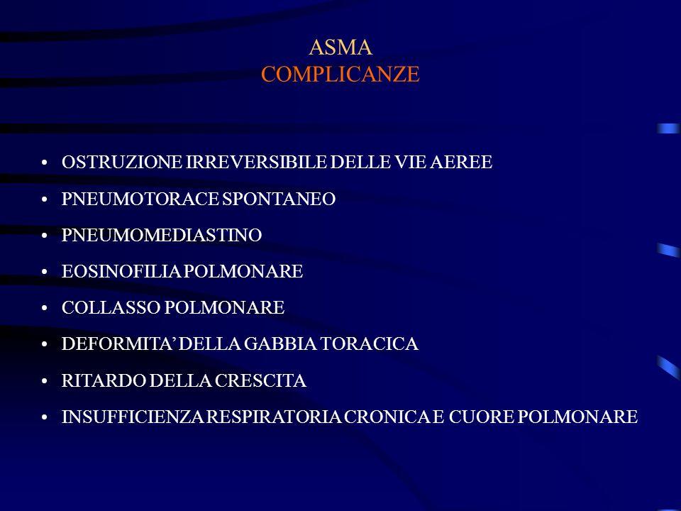 ASMA COMPLICANZE OSTRUZIONE IRREVERSIBILE DELLE VIE AEREE