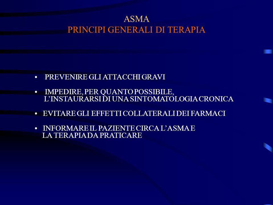 ASMA PRINCIPI GENERALI DI TERAPIA