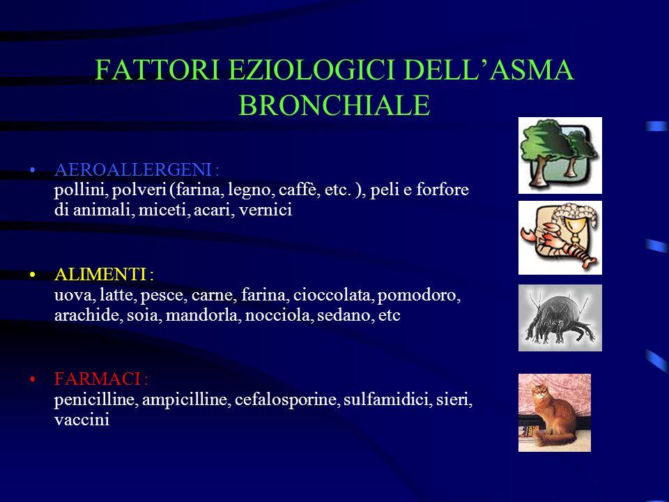 FATTORI EZIOLOGICI DELL'ASMA BRONCHIALE