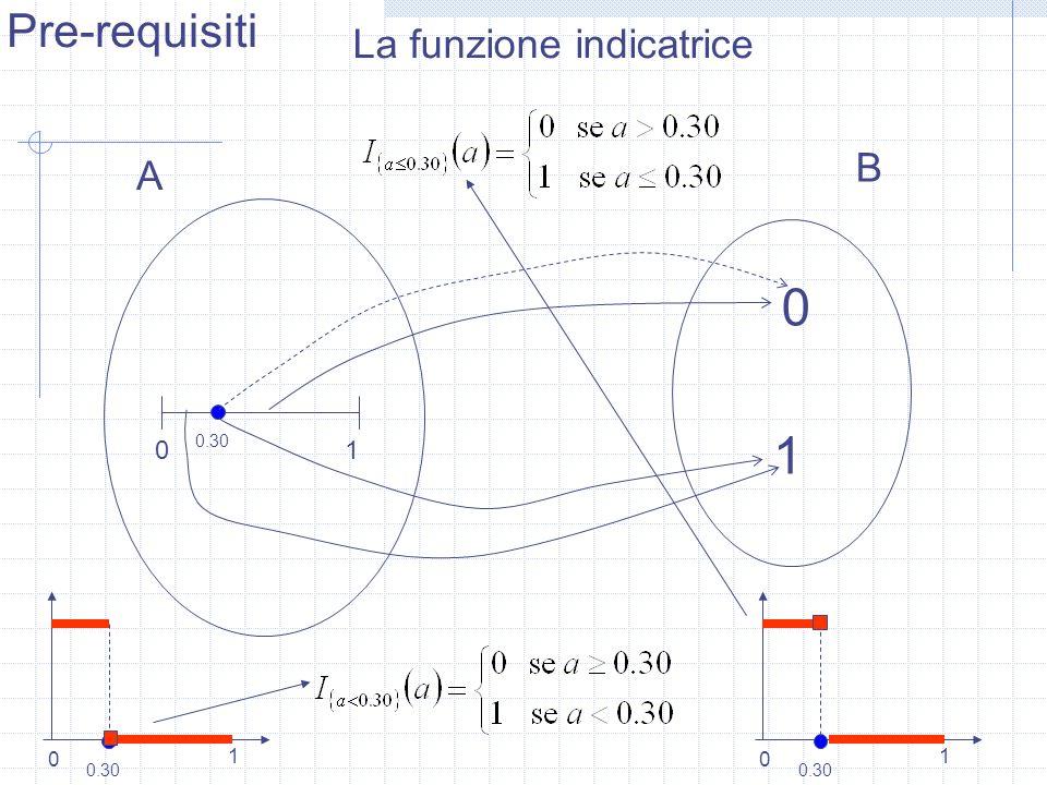 Pre-requisiti La funzione indicatrice B 1 1 A 0.30 1 1 0.30 0.30