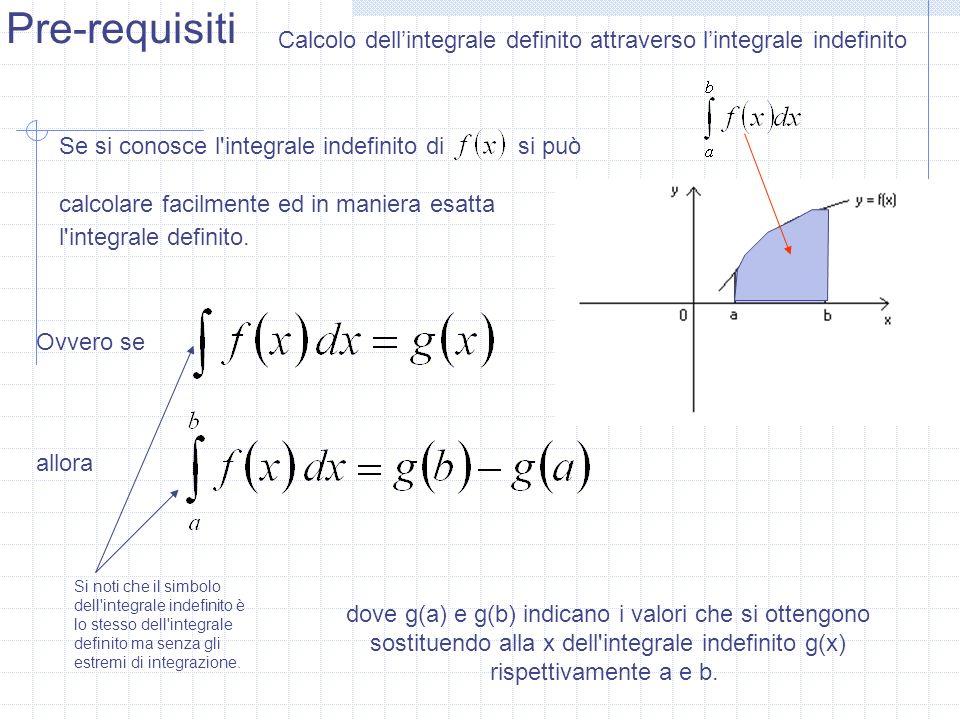 Pre-requisiti Calcolo dell'integrale definito attraverso l'integrale indefinito. Se si conosce l integrale indefinito di si può.