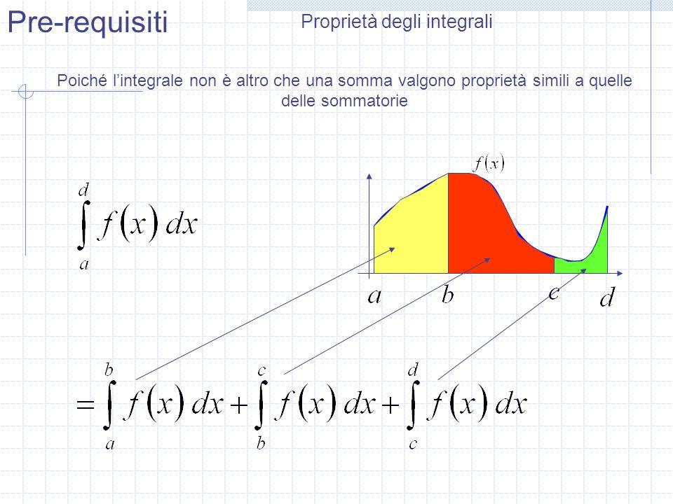 Pre-requisiti Proprietà degli integrali