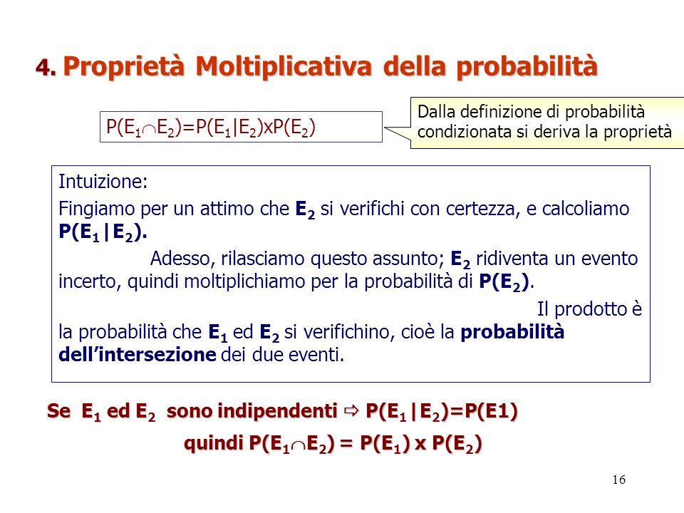 4. Proprietà Moltiplicativa della probabilità