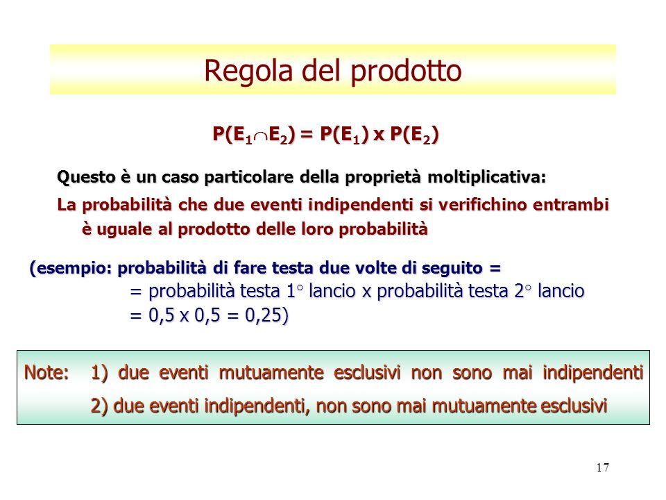 Regola del prodotto P(E1E2) = P(E1) x P(E2)