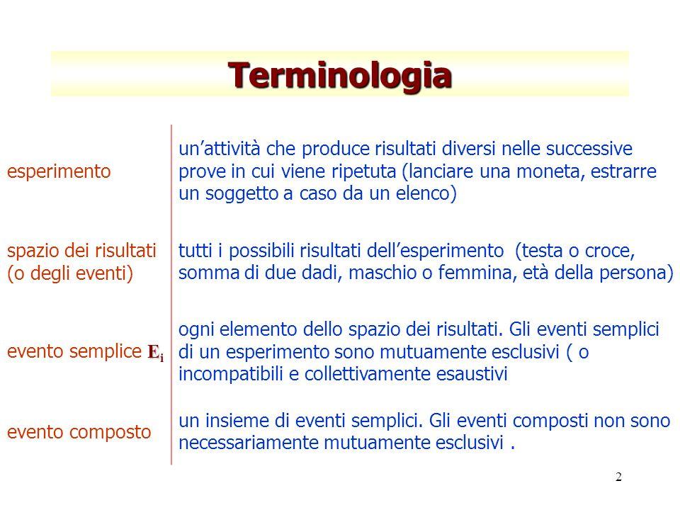 Terminologia esperimento