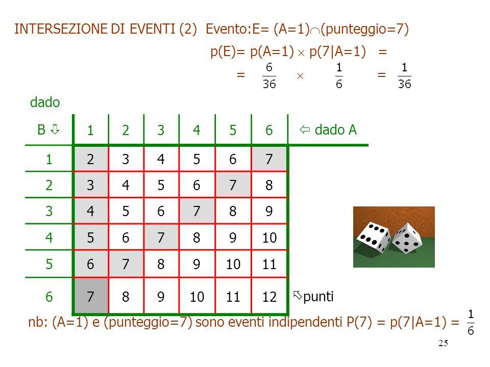 nb: (A=1) e (punteggio=7) sono eventi indipendenti P(7) = p(7|A=1) =
